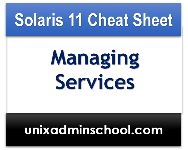 "solaris 10 chit sheet Howto: mount new file system to running mount new file system to running solaris 10 zone ,"" an entry on 825 tech support cheat sheet."